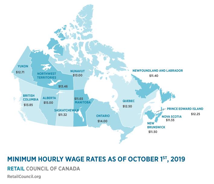 Intercâmbio Co-op - Salário Minimo por Estado no Canadá - Fonte Reatil Council