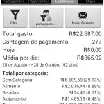 App Travel Money - Área de Relatórios