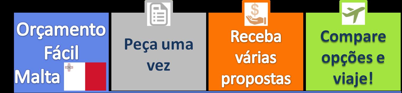 Orçamento Fácil de Intercâmbio Online - Malta