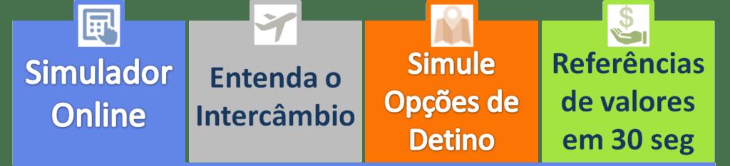 Simulador Online de Orçamento - Quanto custa um intercâmbio_v2