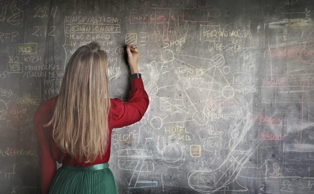 Aulas e Escolas de Espanhol Presencial